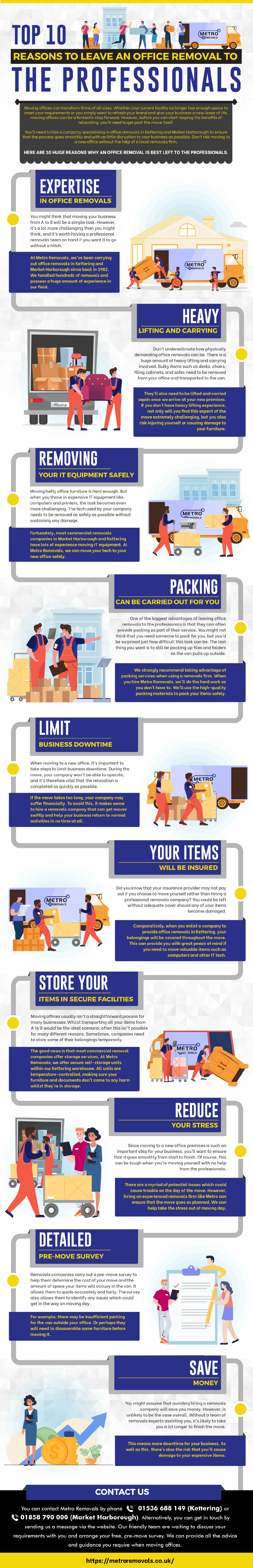 Top 10 reasons to leave an office removal to the professionals [Infographic]
